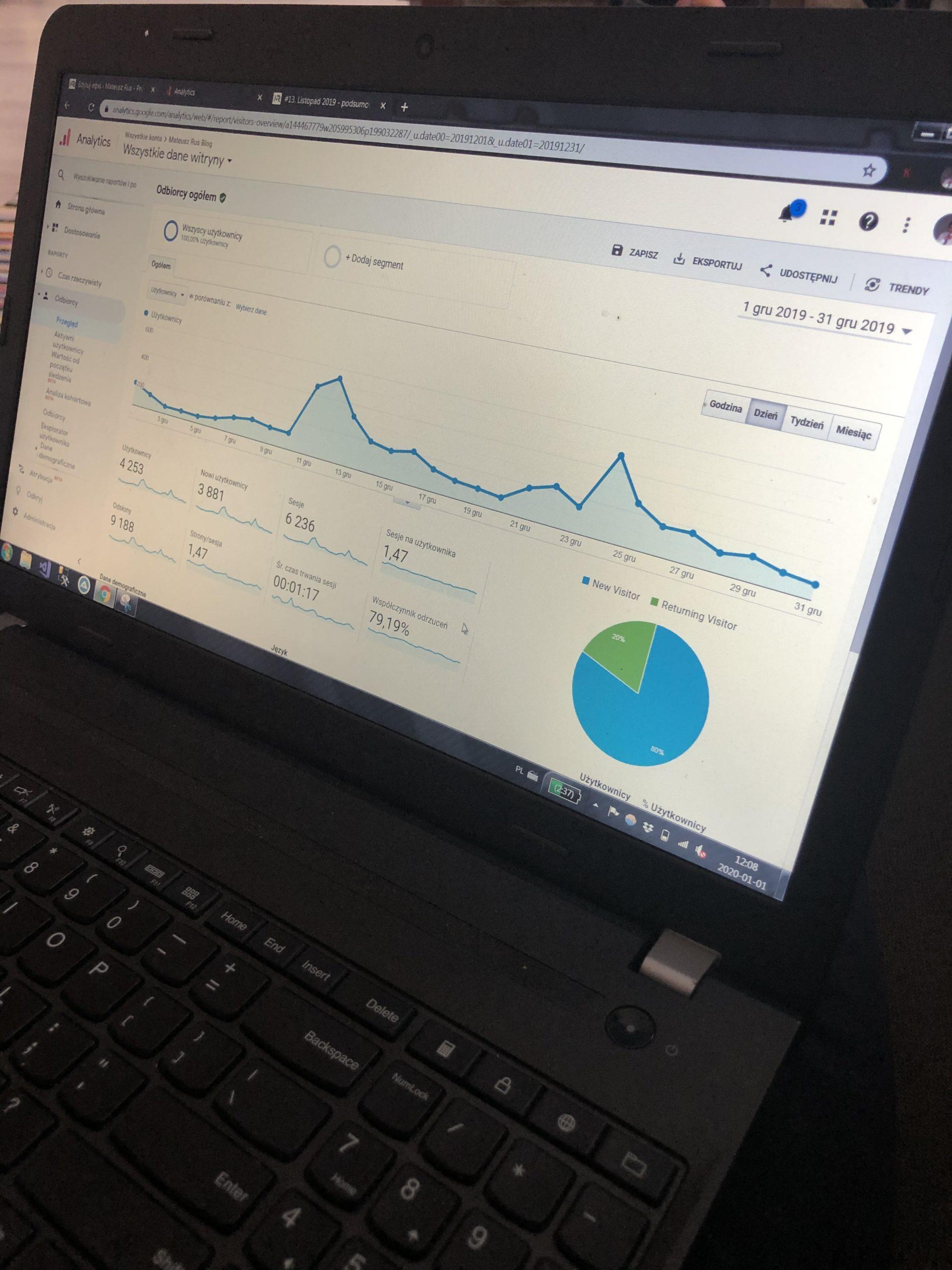 Statystyki bloga za grudzień 2019