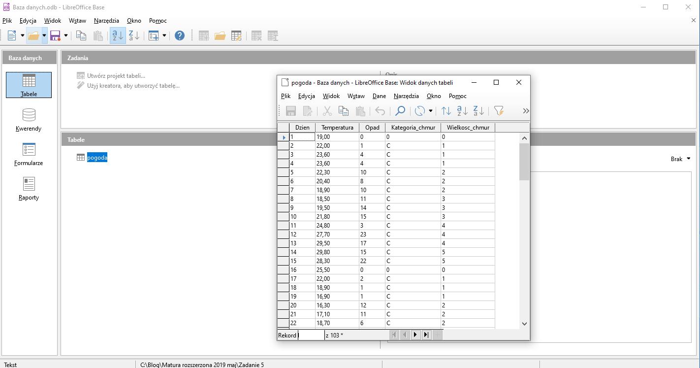 Utworzona baza danych z tabelą pogoda.