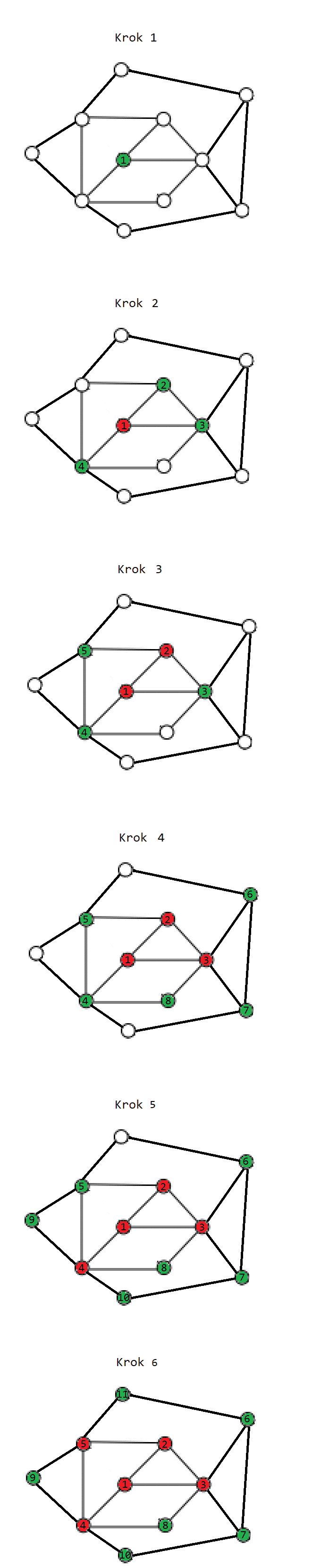 Przechodzenie grafu wszerz