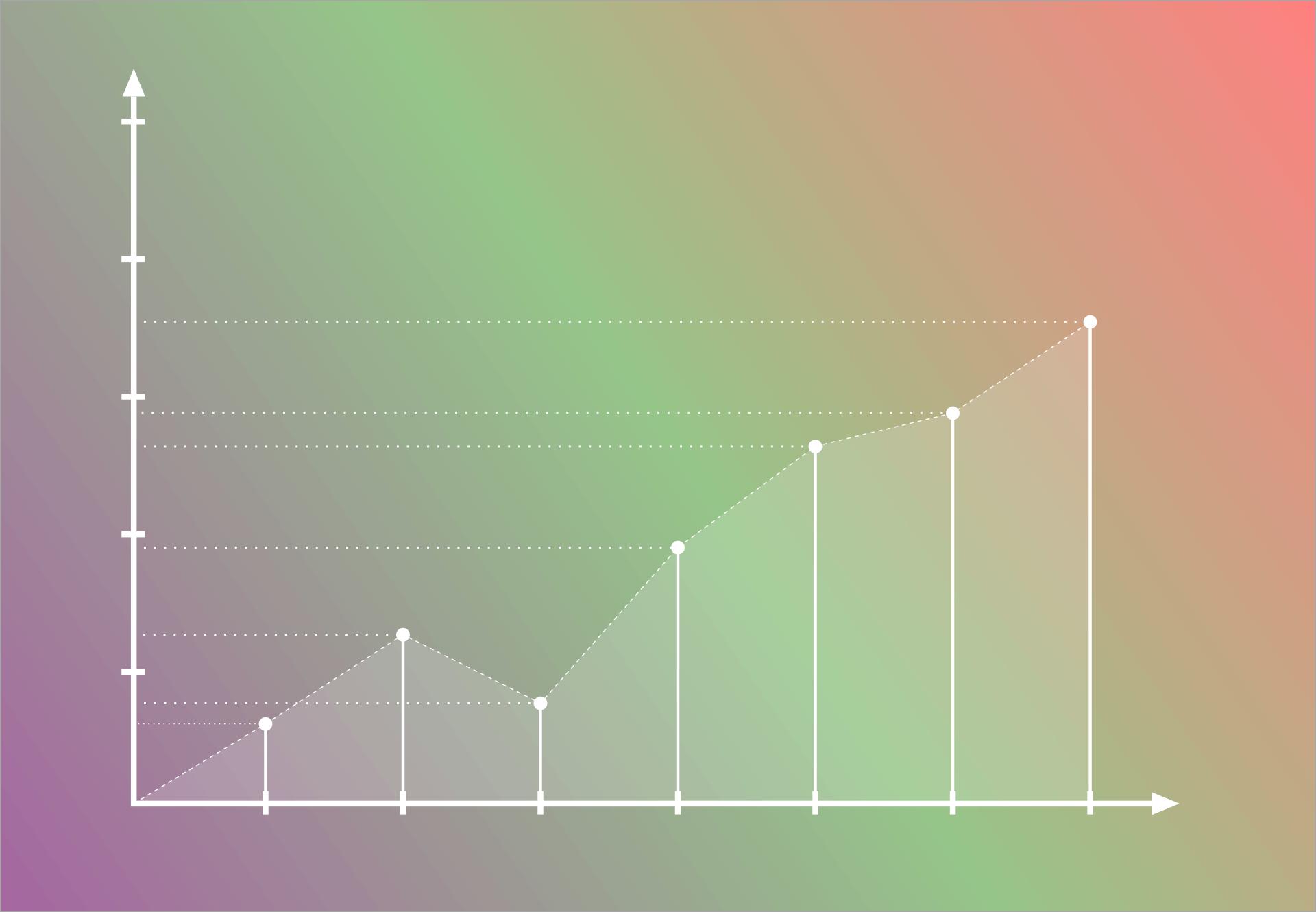#59. Całkowanie numeryczne – metoda trapezów